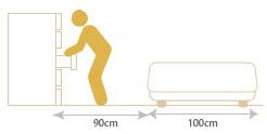 ベッドの選び方4