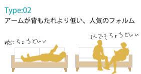 ソファの選び方3