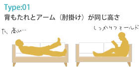 ソファの選び方1