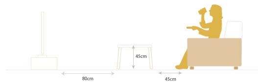 テーブルの選び方3